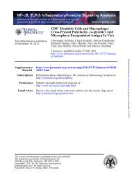 CD8 Dendritic Cells and Macrophages Cross-Present Poly (lactic-co ...