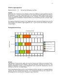 Bodenkennwerte - Messstation Boden Uri - Seite 3