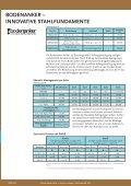 Bodenanker - Harrer GmbH - Seite 3