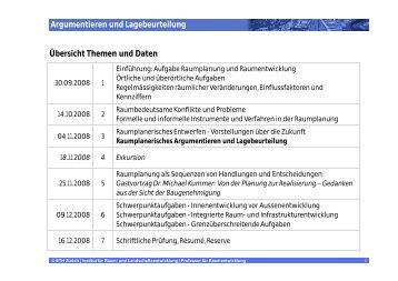 Raumplanerisches Argumentieren und Lagebeurteilung - Institut für ...