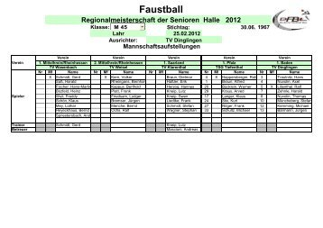 Faustball Regionalgruppe West