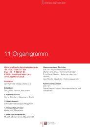 11 Organigramm - Österreichische Apothekerkammer