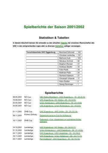 Spielberichte der Saison 2001/2002 - UHC Eggenburg