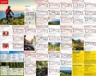 Mountainbike Karte Sommer 2020