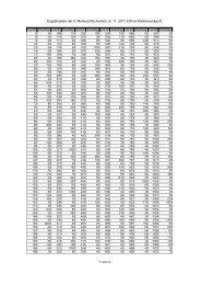 Ergebnisliste der 9. Merkurphila Auktion, 6. 11 ... - Briefmarkenshop.at