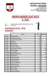 DERFLINGER CUP 2012 1. Teil - HSV-Stadl Paura
