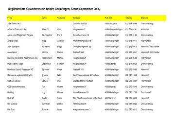 Mitgliederliste Gewerbeverein beider Gerlafingen, Stand September ...