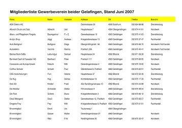 Mitgliederliste Gewerbeverein beider Gelafingen, Stand Juni 2007