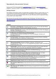 Liste Autovermieter Schweiz