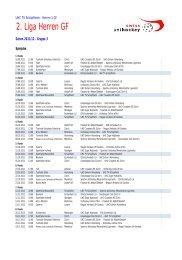 2. Liga Herren GF - Unihockey Schüpfheim
