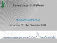 Homepage Statistiken - Jungwacht Schüpfheim