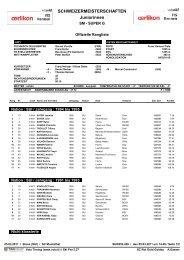 Rangliste (94 KB) - Swiss-Ski