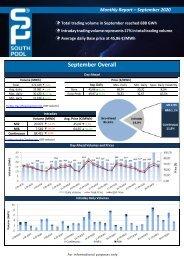 Trading Report September 2020