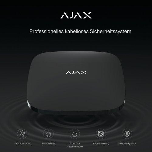 AJAX_Produktkatalog_2020