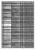 Informatik 2 - Hochschule Regensburg - Seite 7