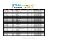 8. TUM Schuster Triathlon, 19. Mai 2012