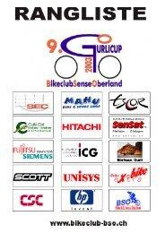 9. Gurli-Cup 2003