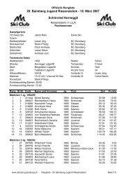 2007 JO-Riesen Start- und Rangliste Punkterennen - von Michael ...
