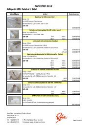 LED- Zubehör / Kabel - Home - Rolux Leuchten GmbH