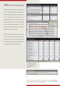 CIS - ibb electronics - Seite 2