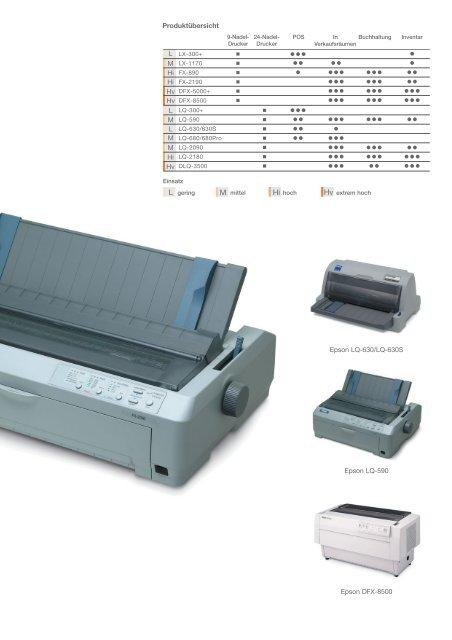 Epson Nadeldrucker-Reihe