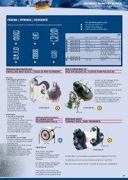 09-Drehbare Basen.pdf - Sprenger