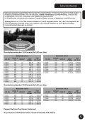 Wasserpflege - Future Pool - Seite 5