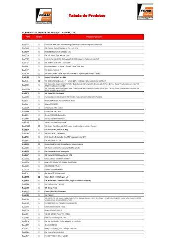 Tabela De Produtos - Diferlub