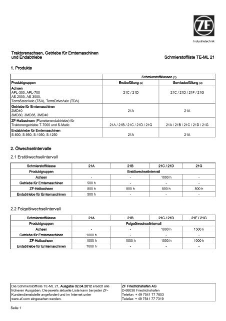 TE-ML 21_de1433 pdf - ZF-ServiceLine - ZF Friedrichshafen AG