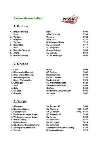 2. Gruppe - ksv-verden