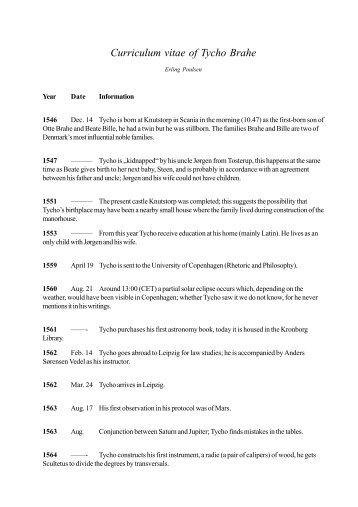 Curriculum vitae of Tycho Brahe - Rundetaarn