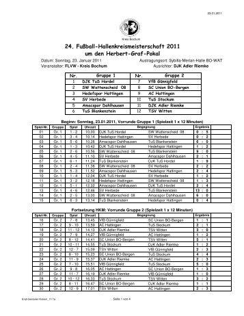 24. Fußball-Hallenkreismeisterschaft 2011 um den ... - Kreis Bochum