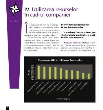 Iv. utilizarea resurselor în cadrul companiei - Green Business Index