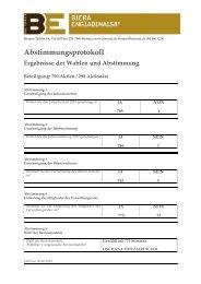 2020-06-schriftliche-Abstimmung