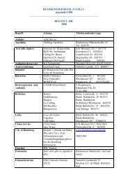 Download des Regatta ABCs als PDF-Datei - Blankeneser Segel ...