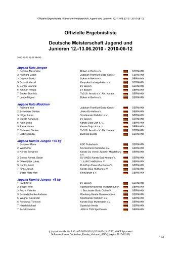Offizielle Ergebnisliste Deutsche Meisterschaft Jugend und Junioren ...