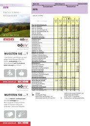 2376 Ried im innkreis - Antiesenhofen