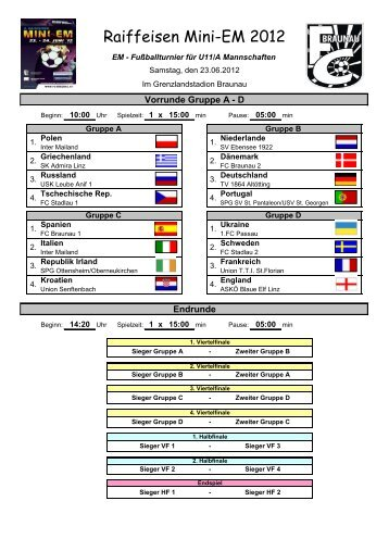 6. Platz - FC Braunau