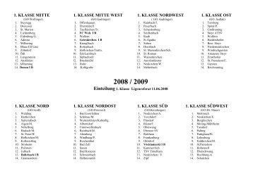 2008 / 2009 Einteilung 1. Klasse Ligenreferat ... - Union Nebelberg