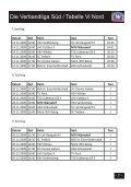 HSV Senftenberg - pgmheft - Seite 7
