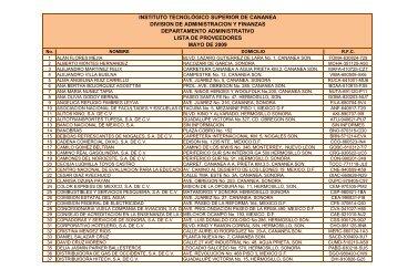 Lista de Proveedores Mayo 2009 - Gobierno del Estado de Sonora