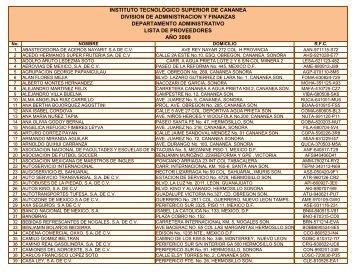 Lista de Proveedores Enero-Diciembre 2009 - Gobierno del Estado ...