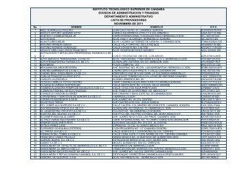 Lista de Proveedores Noviembre 2011 - Gobierno del Estado de ...