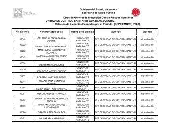 Licencia Guaymas - Gobierno del Estado de Sonora