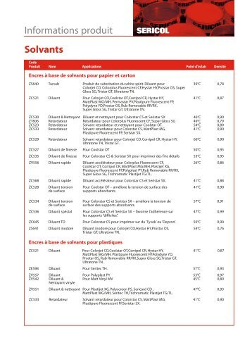 Solvants Informations produit - FUJIFILM SERICOL