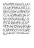 Cette page comporte 844 noms en S - noms de chiens et de chats - Page 2
