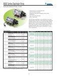 SHURflo Pumps - Hypro Pumps - Page 2