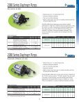 SHURflo Pumps - Hypro Pumps - Page 7