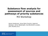 Substance flow analysis for assessment of sources ... - M3-life: Project