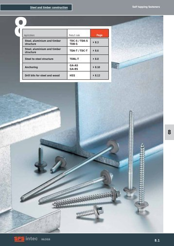 Chapter 8: Stainless steel self tappers TDS - RIBA Product Selector